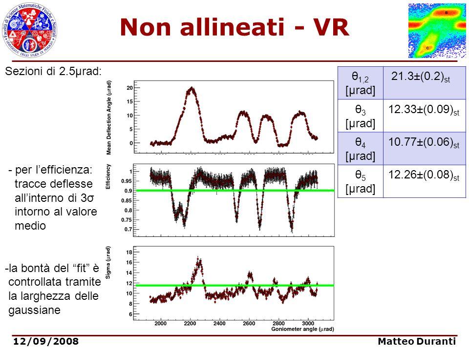 12/09/2008 Matteo Duranti Non allineati - VR Sezioni di 2.5μrad: - per lefficienza: tracce deflesse allinterno di 3σ intorno al valore medio -la bontà