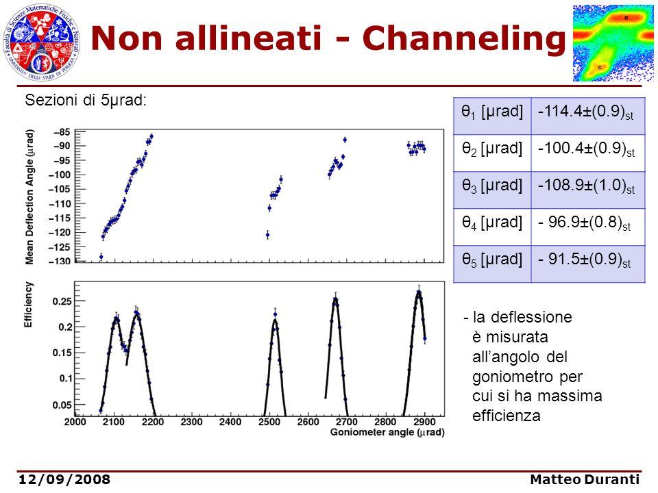 12/09/2008 Matteo Duranti Non allineati - Channeling Sezioni di 5μrad: - la deflessione è misurata allangolo del goniometro per cui si ha massima effi