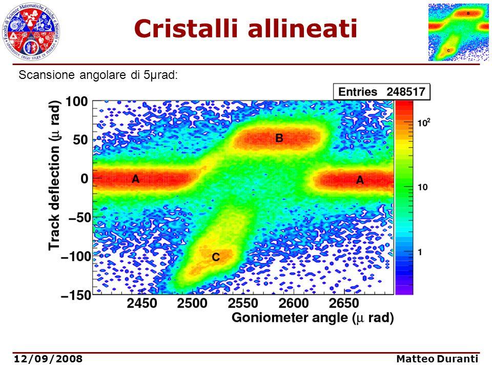 12/09/2008 Matteo Duranti Cristalli allineati Scansione angolare di 5μrad: