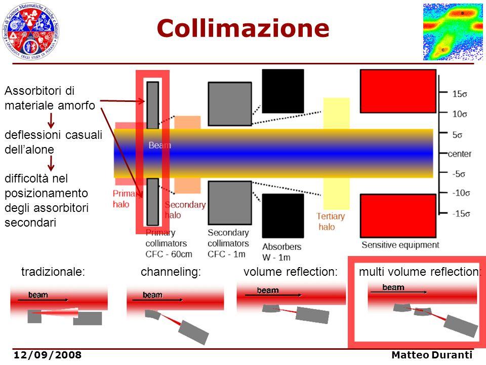 12/09/2008 Matteo Duranti Collimazione tradizionale: channeling: volume reflection: multi volume reflection: Assorbitori di materiale amorfo deflessio