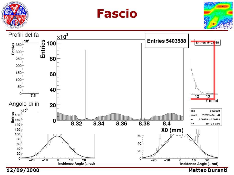 12/09/2008 Matteo Duranti Fascio Profili del fascio nelle due coordinate trasverse: Angolo di incidenza nel cristallo: