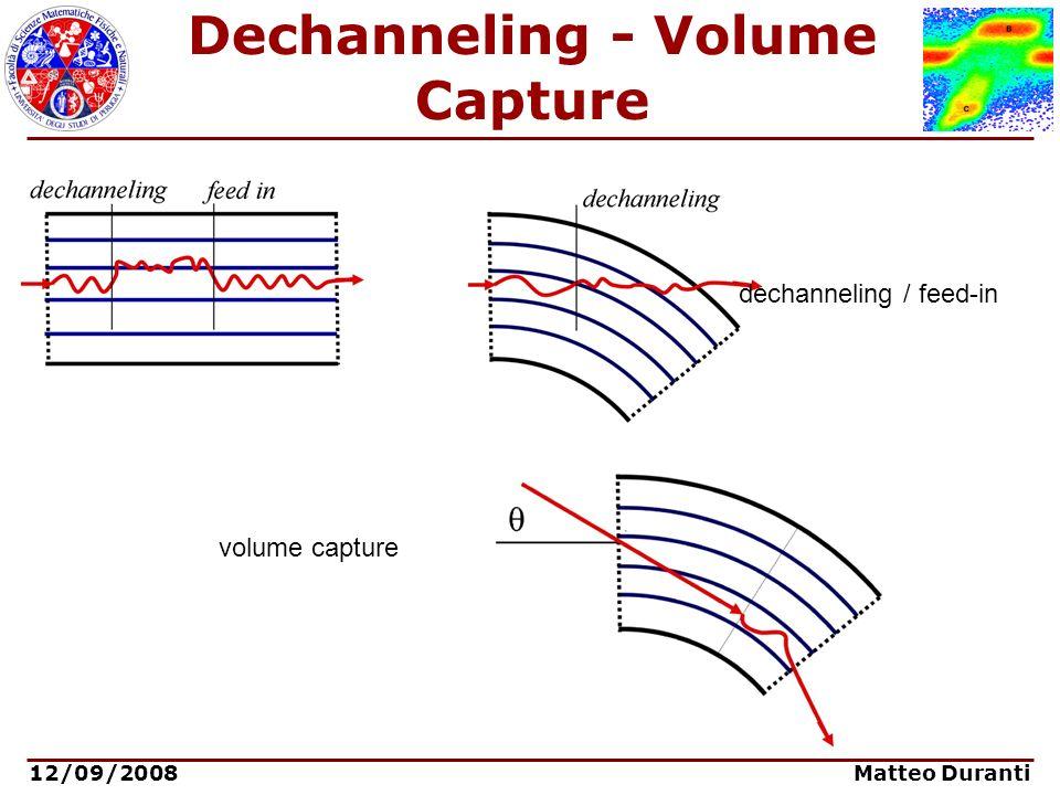 12/09/2008 Matteo Duranti Dechanneling - Volume Capture dechanneling / feed-in volume capture