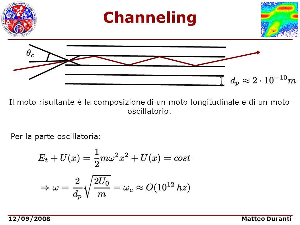 12/09/2008 Matteo Duranti Cristallo curvato L idea di Tsyganov ( 70) L Utilizzo di cristalli curvati come deflettori, con angolo di deflessione: Con un campo magnetico (per particelle di 400 GeV/c e L=400μm):