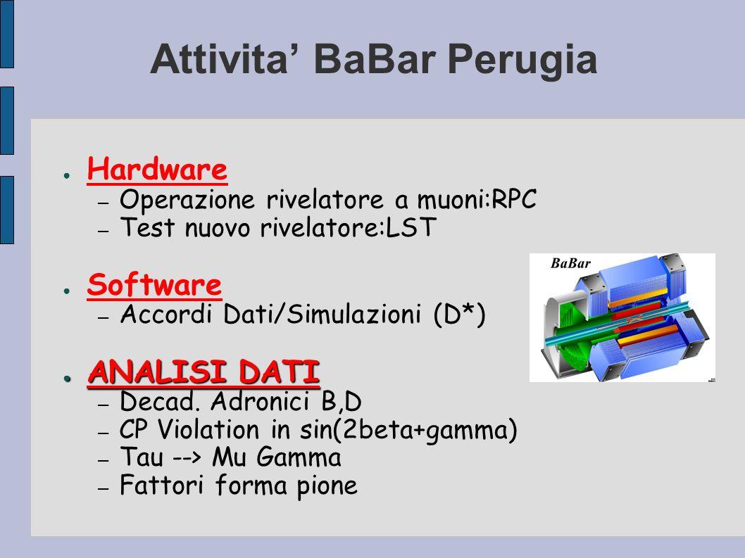 Attivita BaBar Perugia Hardware – Operazione rivelatore a muoni:RPC – Test nuovo rivelatore:LST Software – Accordi Dati/Simulazioni (D*) ANALISI DATI