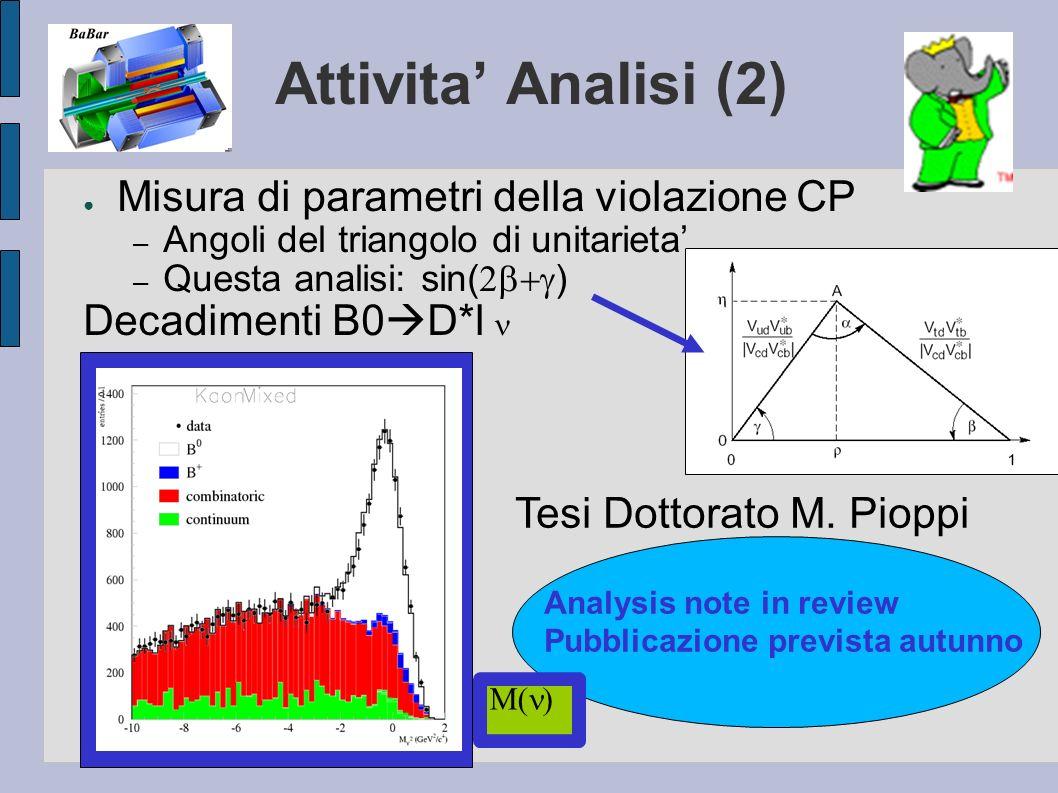 Attivita Analisi (2) Misura di parametri della violazione CP – Angoli del triangolo di unitarieta – Questa analisi: sin( ) Decadimenti B0 D*l Tesi Dot