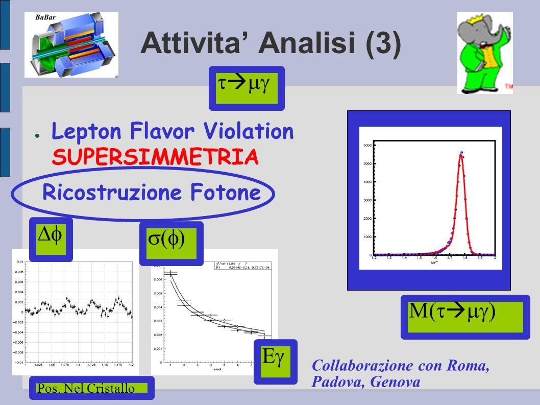 Attivita Analisi (3) Lepton Flavor Violation SUPERSIMMETRIA Collaborazione con Roma, Padova, Genova Ricostruzione Fotone Pos. Nel Cristallo