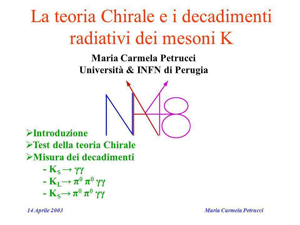Maria Carmela Petrucci 14 Aprile 2003 La teoria Chirale e i decadimenti radiativi dei mesoni K Maria Carmela Petrucci Università & INFN di Perugia Introduzione Test della teoria Chirale Misura dei decadimenti - K S γγ - K L π 0 π 0 γγ - K S π 0 π 0 γγ
