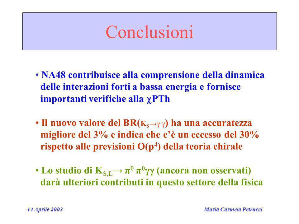 Maria Carmela Petrucci 14 Aprile 2003 Conclusioni NA48 contribuisce alla comprensione della dinamica delle interazioni forti a bassa energia e fornisce importanti verifiche alla PTh Il nuovo valore del BR( K Sγ γ ) ha una accuratezza migliore del 3% e indica che cè un eccesso del 30% rispetto alle previsioni O(p 4 ) della teoria chirale Lo studio di K S,L π 0 π 0 γγ (ancora non osservati) darà ulteriori contributi in questo settore della fisica
