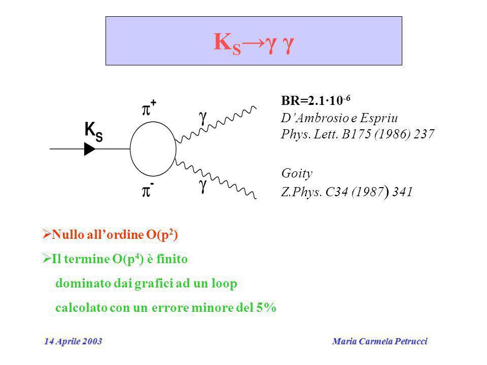 Maria Carmela Petrucci 14 Aprile 2003 K Sγ γ BR=2.1·10 -6 DAmbrosio e Espriu Phys.