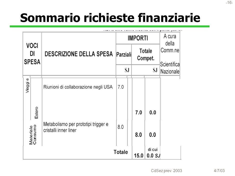 -16- CdSez prev. 20034/7/03 Sommario richieste finanziarie