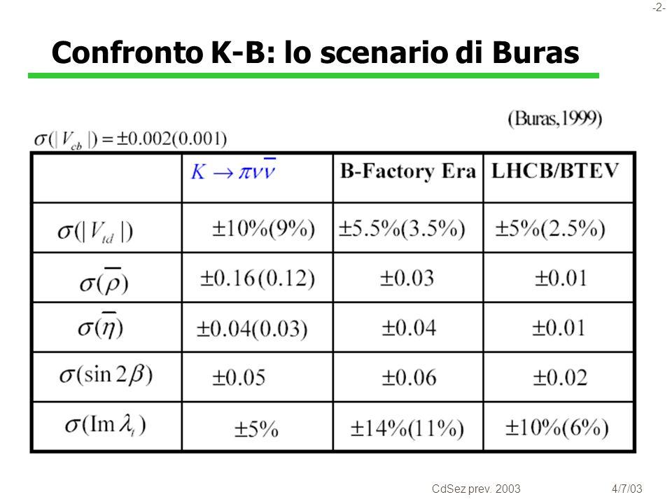 -2- CdSez prev. 20034/7/03 Confronto K-B: lo scenario di Buras