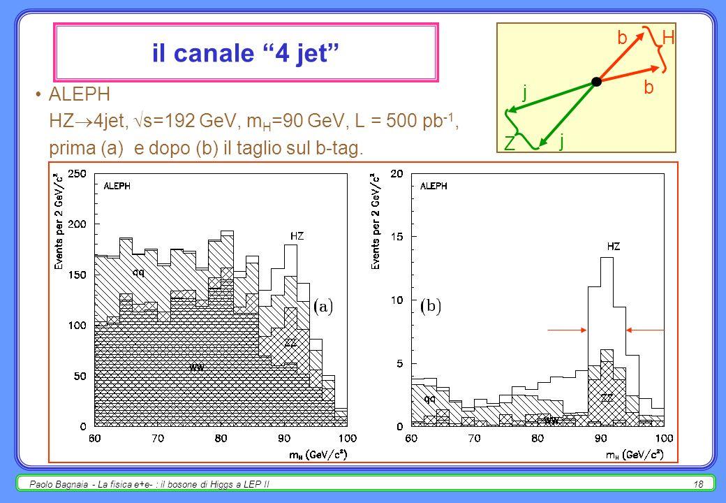 Paolo Bagnaia - La fisica e+e- : il bosone di Higgs a LEP II18 ALEPH HZ 4jet, s=192 GeV, m H =90 GeV, L = 500 pb -1, prima (a) e dopo (b) il taglio sul b-tag.