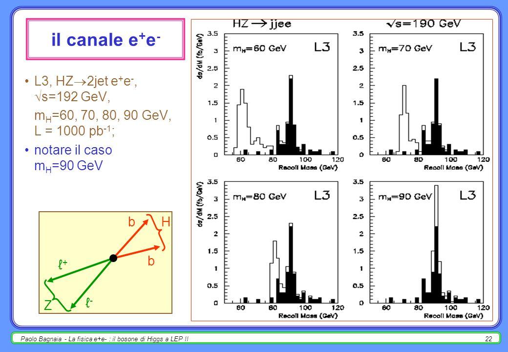 Paolo Bagnaia - La fisica e+e- : il bosone di Higgs a LEP II22 il canale e + e - L3, HZ 2jet e + e -, s=192 GeV, m H =60, 70, 80, 90 GeV, L = 1000 pb -1 ; notare il caso m H =90 GeV Z H + - b b
