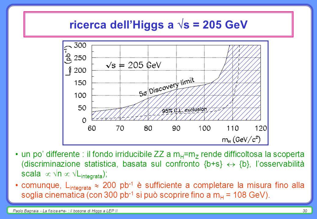 Paolo Bagnaia - La fisica e+e- : il bosone di Higgs a LEP II30 ricerca dellHiggs a s = 205 GeV un po differente : il fondo irriducibile ZZ a m H =m Z rende difficoltosa la scoperta (discriminazione statistica, basata sul confronto {b+s} {b}, losservabilità scala n L integrata ); comunque, L integrata 200 pb -1 è sufficiente a completare la misura fino alla soglia cinematica (con 300 pb -1 si può scoprire fino a m H = 108 GeV).