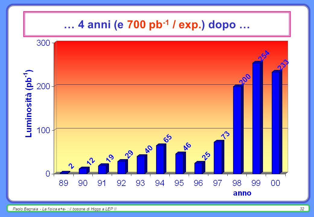 Paolo Bagnaia - La fisica e+e- : il bosone di Higgs a LEP II32 … 4 anni (e 700 pb -1 / exp.) dopo …