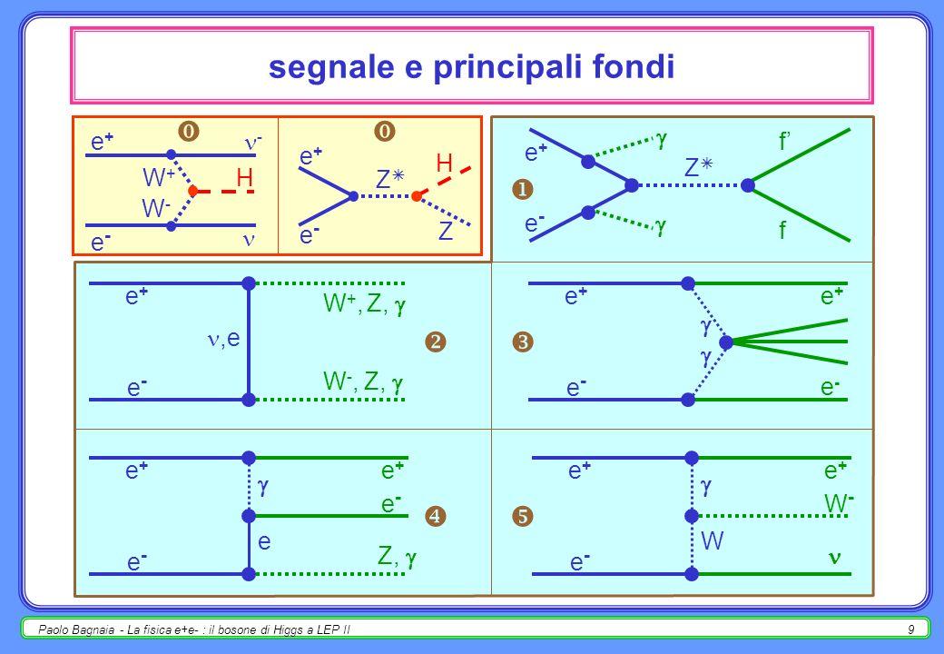 Paolo Bagnaia - La fisica e+e- : il bosone di Higgs a LEP II9 segnale e principali fondi e+e+ f e-e- f Z e+e+ e e-e- Z, e+e+ e-e- e+e+ W e-e- e+e+ W-W- W +, Z, e+e+,e e-e- W -, Z, e+e+ e-e- e+e+ e-e- e+e+ H e-e- Z Z e+e+ - e-e- W+W+ W-W- H