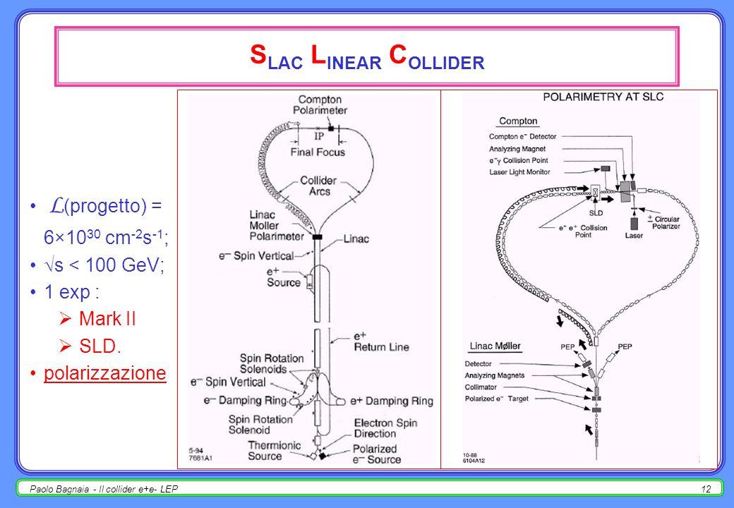 Paolo Bagnaia - Il collider e+e- LEP11 la radiazione di sincrotrone (bremsstrahlung) E orbita = 4 / 3 Q 2 3 4 / R; @ LEP, = 4.25 × 10 3 m; E e± orbita (MeV) = 8.85 × 10 -5 E 4 (GeV) / R (Km); in QED, la bremsstrahlung ha uno spettro di valori; la formula fornisce il valore medio; un ulteriore effetto è lallargamento del fascio, sia nelle coordinate spaziali, sia in quelle degli impulsi, nel piano di deflessione magnetica (i.e.