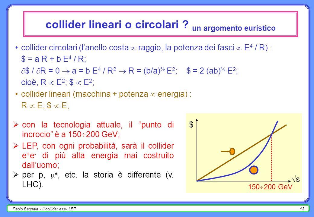 Paolo Bagnaia - Il collider e+e- LEP12 S LAC L INEAR C OLLIDER L (progetto) = 6×10 30 cm -2 s -1 ; s < 100 GeV; 1 exp : Mark II SLD.