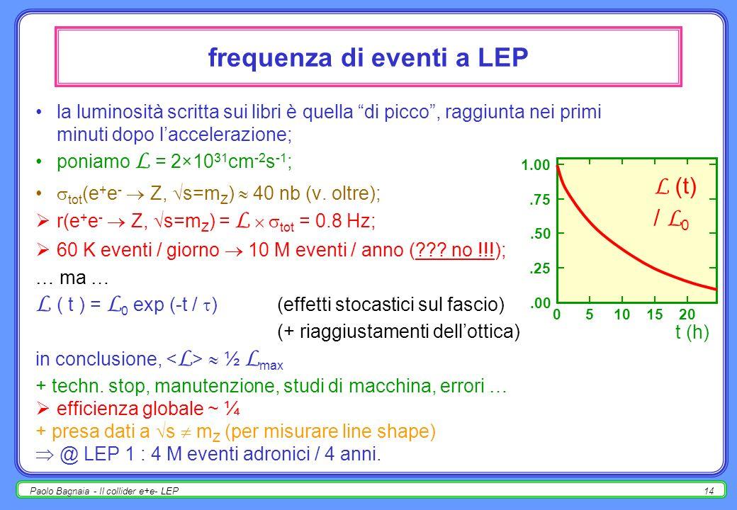 Paolo Bagnaia - Il collider e+e- LEP13 collider lineari o circolari .