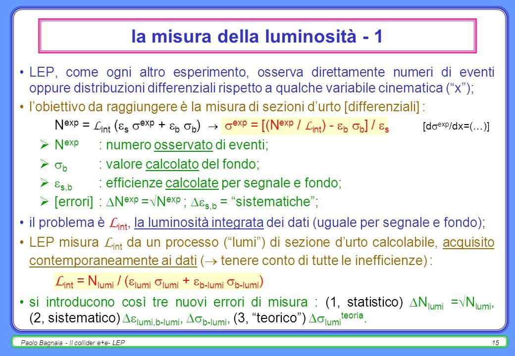 Paolo Bagnaia - Il collider e+e- LEP14 frequenza di eventi a LEP la luminosità scritta sui libri è quella di picco, raggiunta nei primi minuti dopo laccelerazione; poniamo L = 2×10 31 cm -2 s -1 ; tot (e + e - Z, s=m Z ) 40 nb (v.