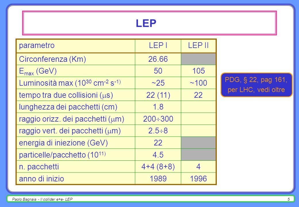Paolo Bagnaia - Il collider e+e- LEP4 laccelerazione di e ± e ± : LIL ( 200/ 600 MeV); EPA (600 MeV); PS ( 3.5 GeV); SPS ( 22 GeV); LEP.
