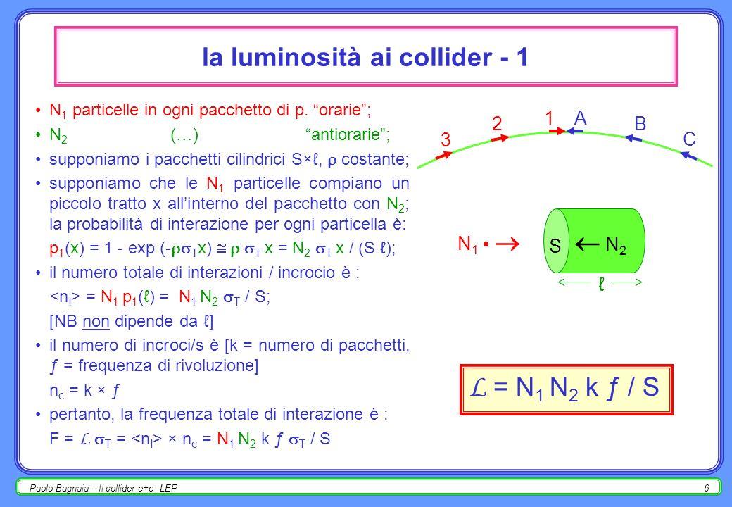 Paolo Bagnaia - Il collider e+e- LEP5 LEP parametroLEP ILEP II Circonferenza (Km)26.66 E max (GeV)50105 Luminosità max (10 30 cm -2 s -1) ~25~100 tempo tra due collisioni ( s) 22 (11)22 lunghezza dei pacchetti (cm)1.8 raggio orizz.