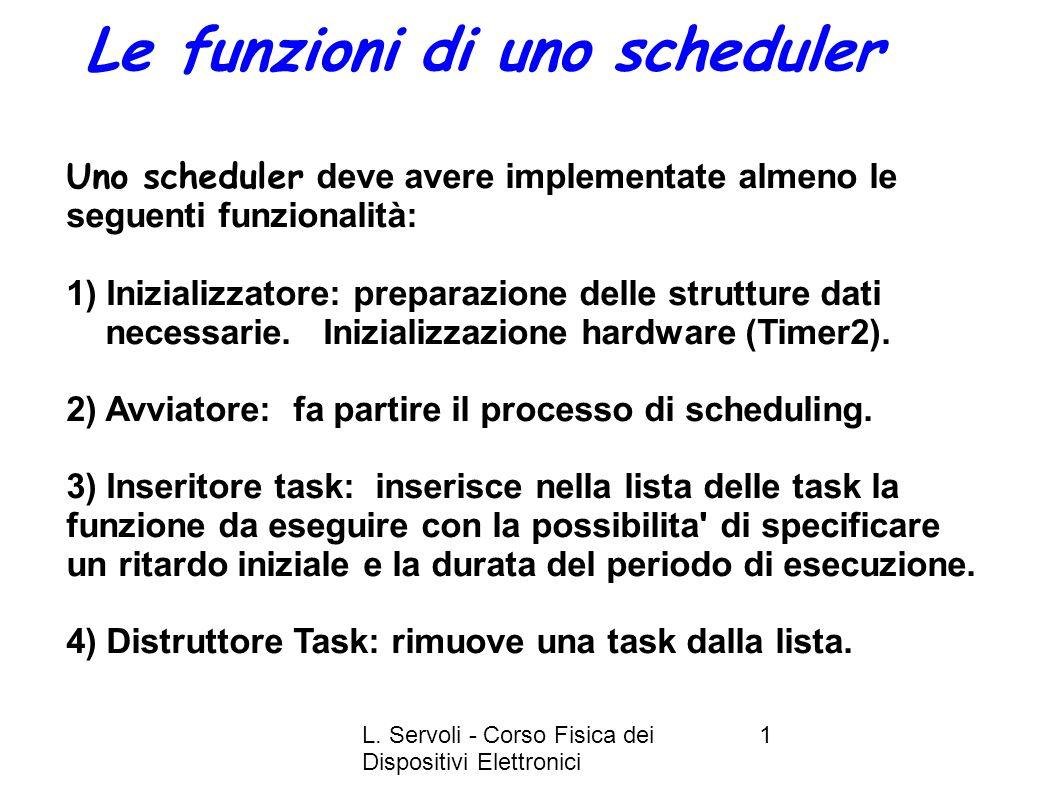 L. Servoli - Corso Fisica dei Dispositivi Elettronici 1 Uno scheduler deve avere implementate almeno le seguenti funzionalità: 1) Inizializzatore: pre