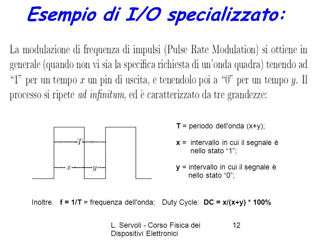 L. Servoli - Corso Fisica dei Dispositivi Elettronici 12 Esempio di I/O specializzato: T = periodo dell'onda (x+y); x = intervallo in cui il segnale è