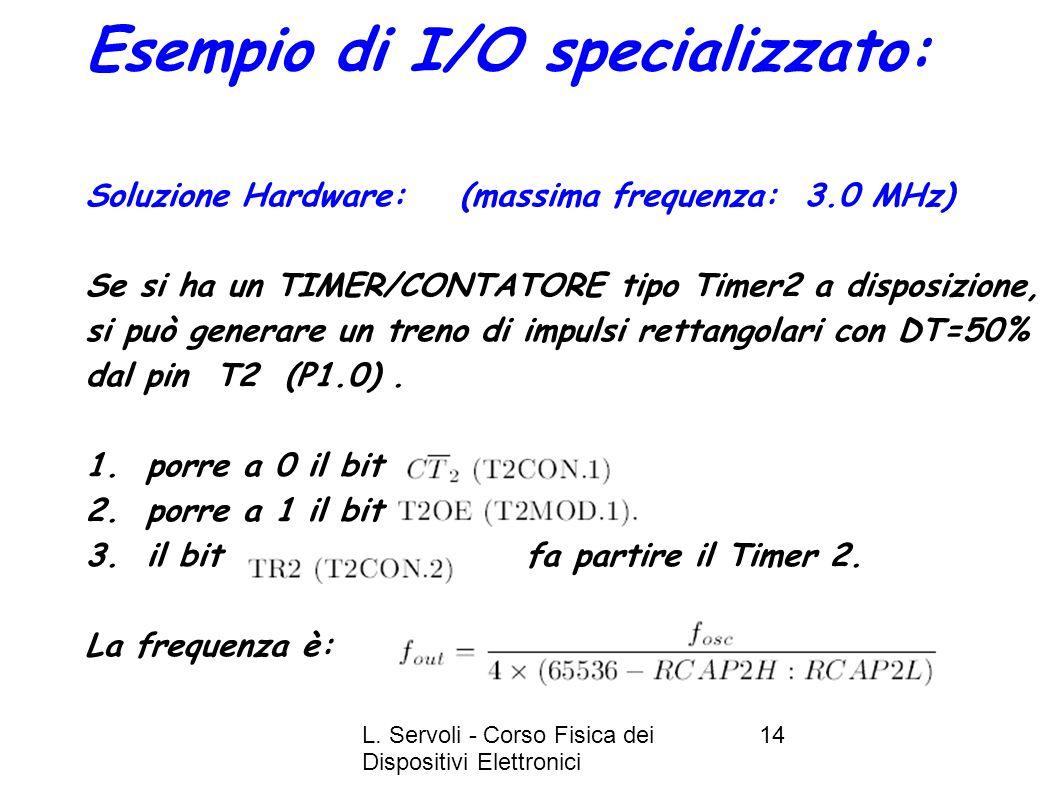 L. Servoli - Corso Fisica dei Dispositivi Elettronici 14 Esempio di I/O specializzato: Soluzione Hardware: (massima frequenza: 3.0 MHz) Se si ha un TI
