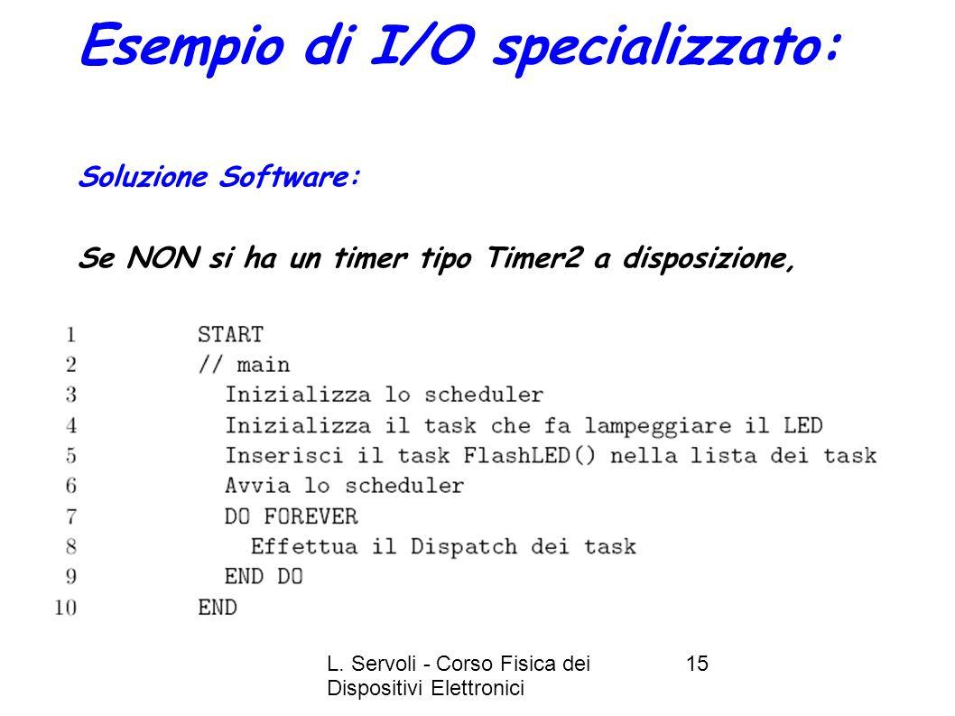 L. Servoli - Corso Fisica dei Dispositivi Elettronici 15 Esempio di I/O specializzato: Soluzione Software: Se NON si ha un timer tipo Timer2 a disposi