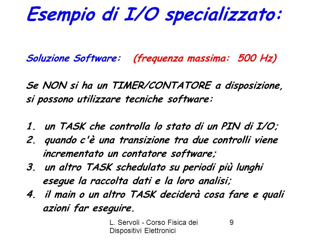 L. Servoli - Corso Fisica dei Dispositivi Elettronici 10 Esempio di I/O specializzato: