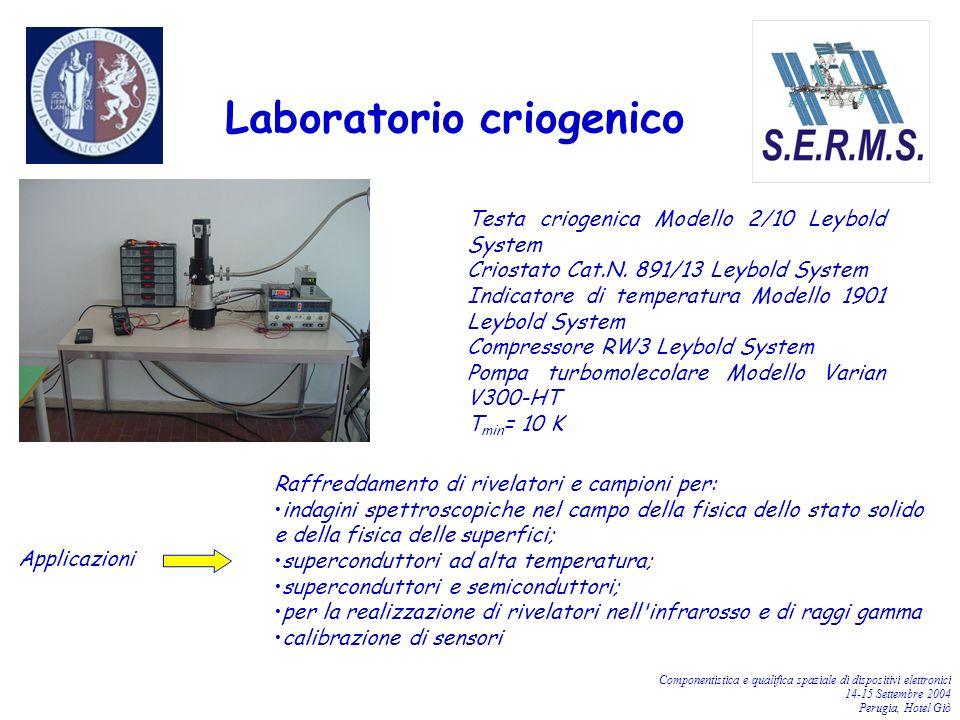 Componentistica e qualifica spaziale di dispositivi elettronici 14-15 Settembre 2004 Perugia, Hotel Giò Laboratorio criogenico Testa criogenica Modell