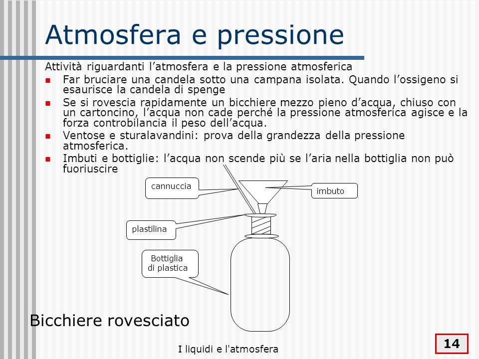 I liquidi e l'atmosfera 14 Atmosfera e pressione Attività riguardanti latmosfera e la pressione atmosferica Far bruciare una candela sotto una campana