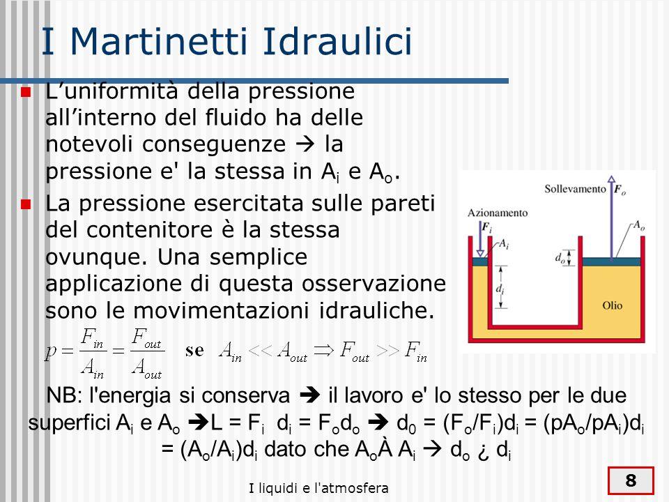 8 I Martinetti Idraulici Luniformità della pressione allinterno del fluido ha delle notevoli conseguenze la pressione e' la stessa in A i e A o. La pr
