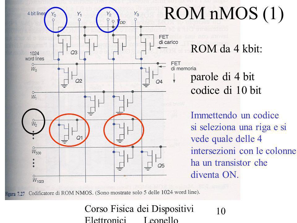 Corso Fisica dei Dispositivi Elettronici Leonello Servoli 10 ROM nMOS (1) ROM da 4 kbit: parole di 4 bit codice di 10 bit Immettendo un codice si sele