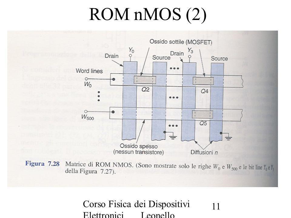 Corso Fisica dei Dispositivi Elettronici Leonello Servoli 11 ROM nMOS (2)