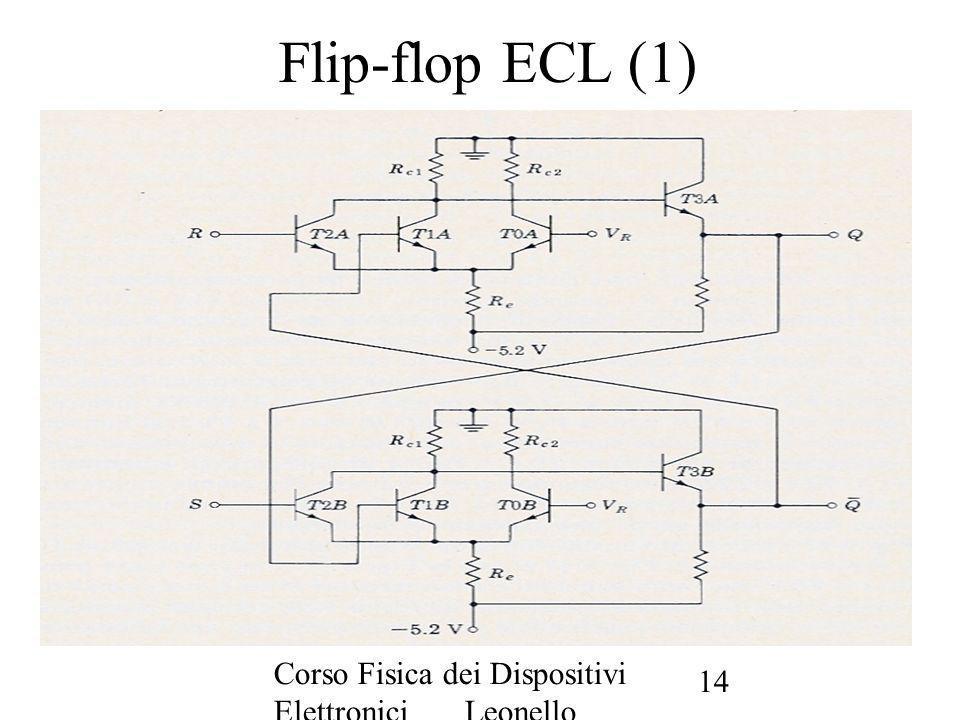 Corso Fisica dei Dispositivi Elettronici Leonello Servoli 14 Flip-flop ECL (1)
