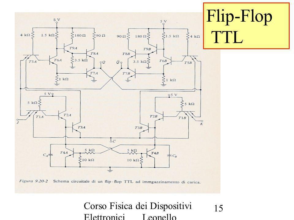 Corso Fisica dei Dispositivi Elettronici Leonello Servoli 15 Flip-Flop TTL