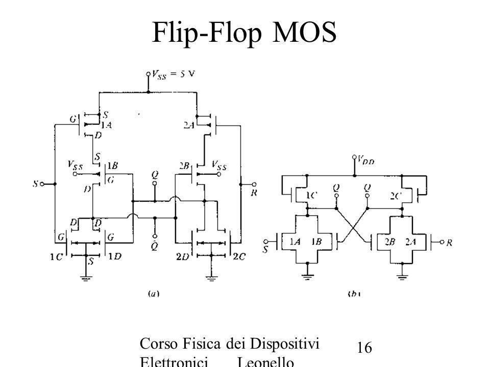 Corso Fisica dei Dispositivi Elettronici Leonello Servoli 16 Flip-Flop MOS