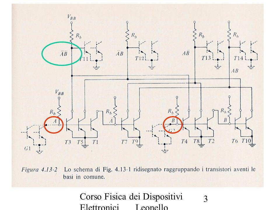 Corso Fisica dei Dispositivi Elettronici Leonello Servoli 3 Da DCTL a IIL (2)