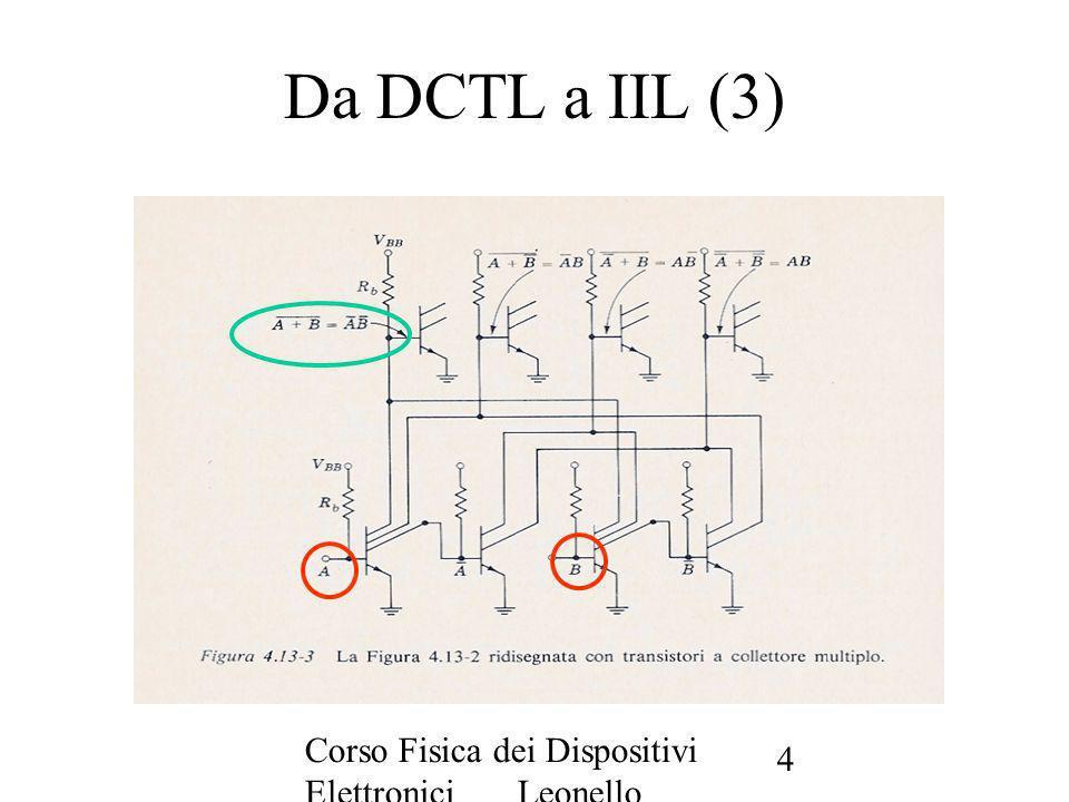 Corso Fisica dei Dispositivi Elettronici Leonello Servoli 4 Da DCTL a IIL (3)