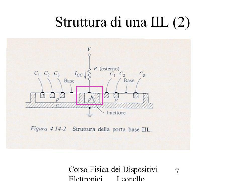 Corso Fisica dei Dispositivi Elettronici Leonello Servoli 7 Struttura di una IIL (2)