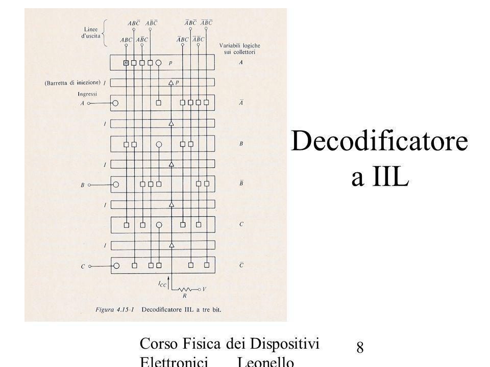 Corso Fisica dei Dispositivi Elettronici Leonello Servoli 8 Decodificatore a IIL