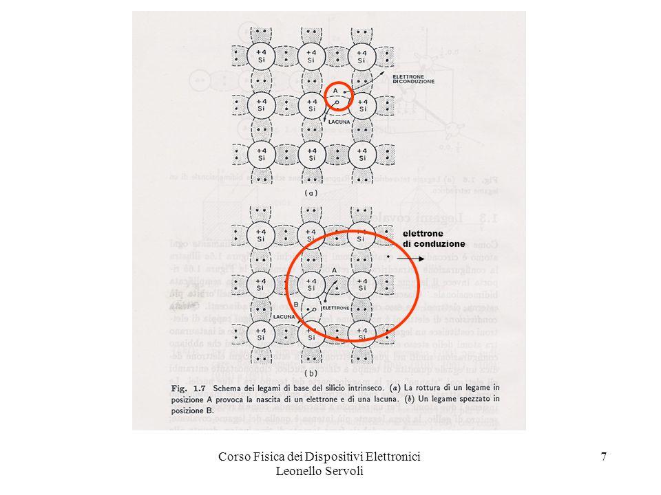 Corso Fisica dei Dispositivi Elettronici Leonello Servoli 8 Semiconduttore intrinseco Quando il numero delle impurità è piccolo rispetto al numero di coppie elettrone-lacuna dovute allagitazione termica.
