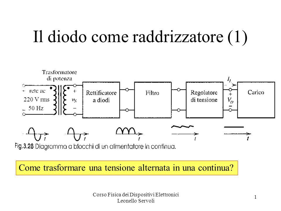 Corso Fisica dei Dispositivi Elettronici Leonello Servoli 1 Il diodo come raddrizzatore (1) 220 V rms 50 Hz Come trasformare una tensione alternata in una continua