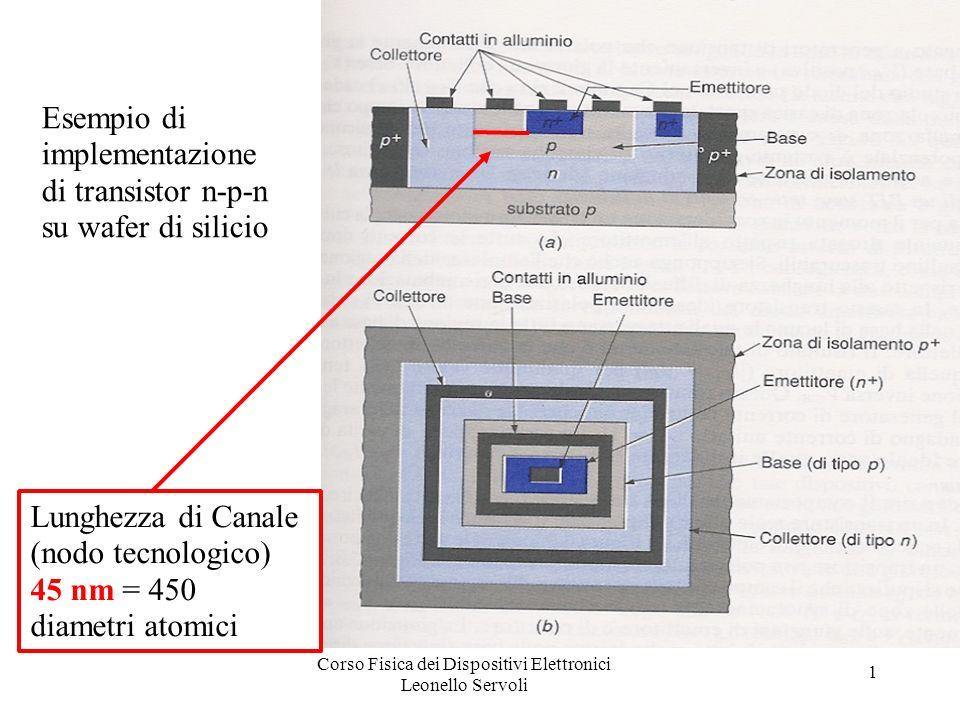 Corso Fisica dei Dispositivi Elettronici Leonello Servoli 1 Esempio di implementazione di transistor n-p-n su wafer di silicio Lunghezza di Canale (nodo tecnologico) 45 nm = 450 diametri atomici