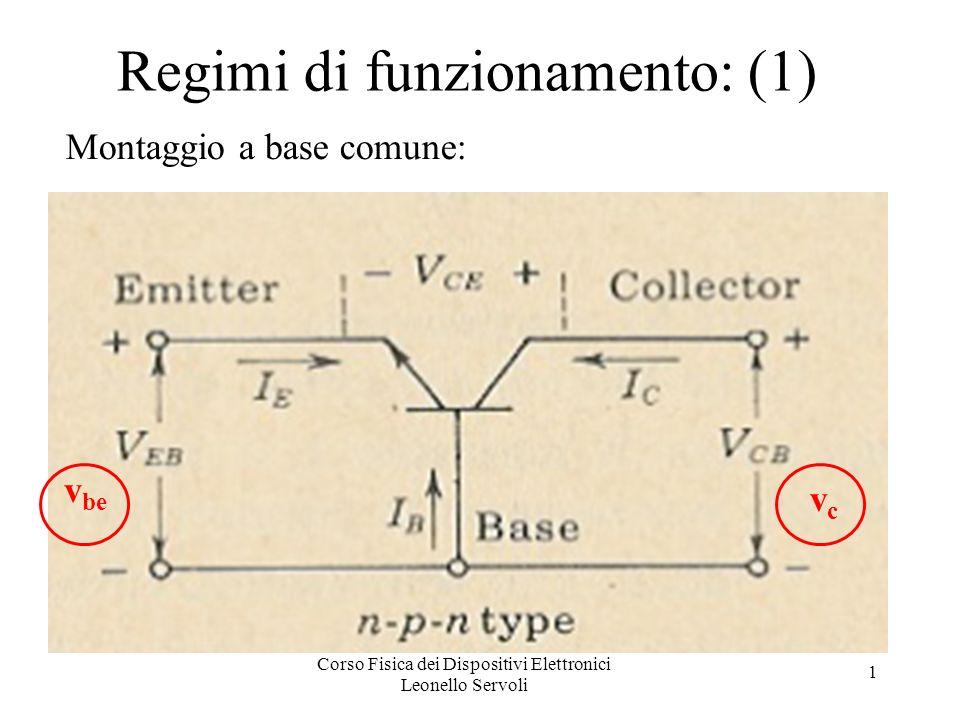 Corso Fisica dei Dispositivi Elettronici Leonello Servoli 1 Montaggio a base comune: v be vcvc Regimi di funzionamento: (1)