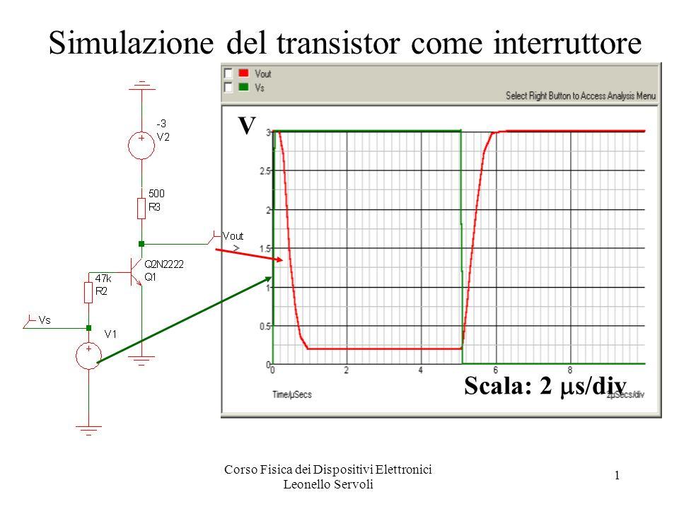 Corso Fisica dei Dispositivi Elettronici Leonello Servoli 1 Simulazione del transistor come interruttore Scala: 2 s/div V