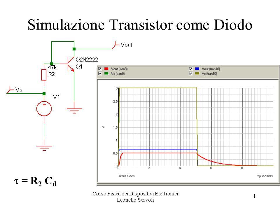 Corso Fisica dei Dispositivi Elettronici Leonello Servoli 1 Simulazione Transistor come Diodo = R 2 C d