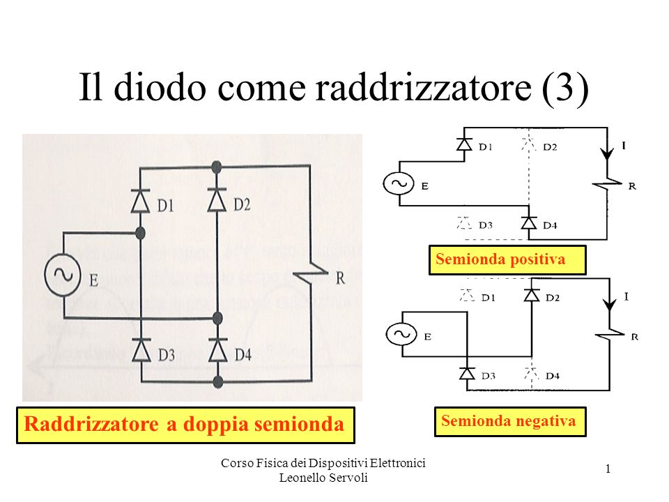 Corso Fisica dei Dispositivi Elettronici Leonello Servoli 1 Il diodo come raddrizzatore (3) Semionda positiva Semionda negativa Raddrizzatore a doppia semionda